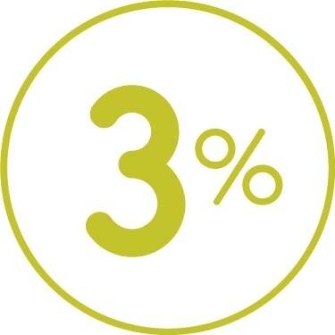 Søk støtte fra 3-prosentmidlene